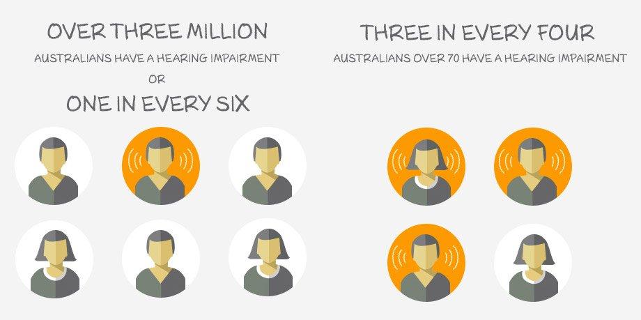 illustration-understanding-hearing-loss
