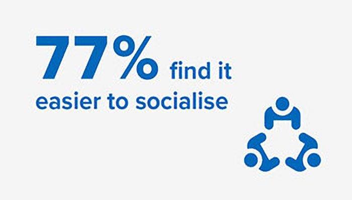easier_social