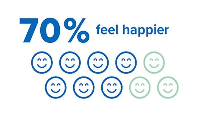 feel_happier