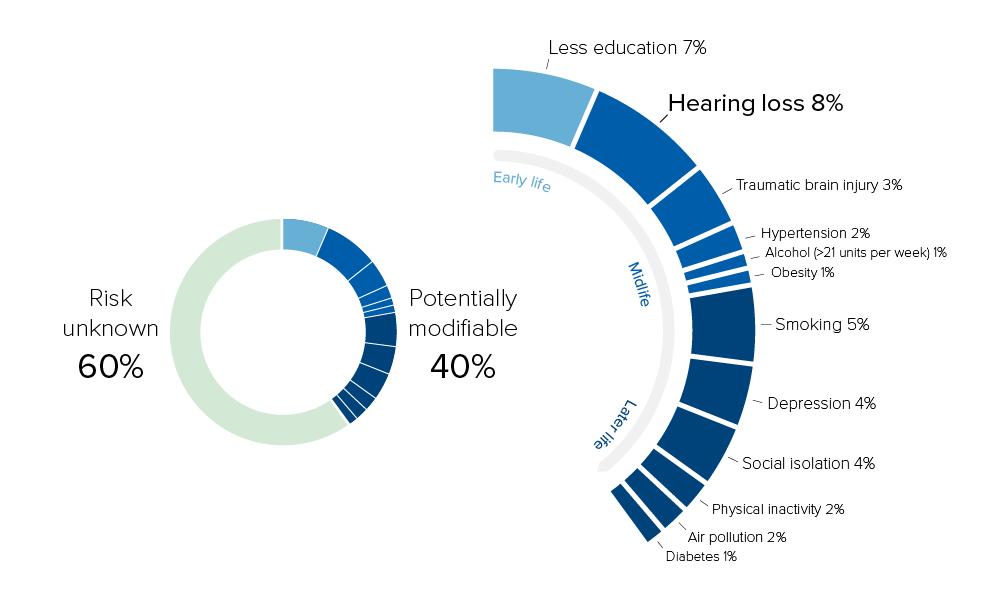 infographic_risk-factors_desktop