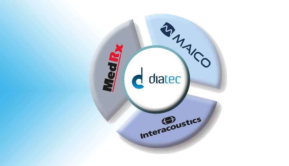 Diatec-Maico-MedRx-Interacoustics
