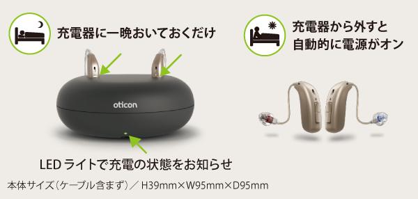 Opn S 充電式補聴器