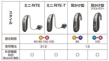 耳かけスタイル表