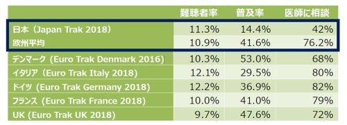 JapanTrak 2018 調査報告