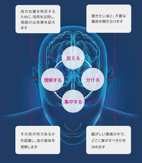 technology2015_image_01
