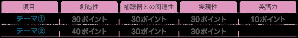 point-1000x130