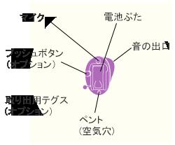 category_style_image1