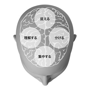 brainhearing_382x382